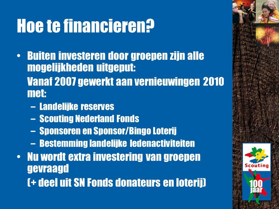 Hoe te financieren.