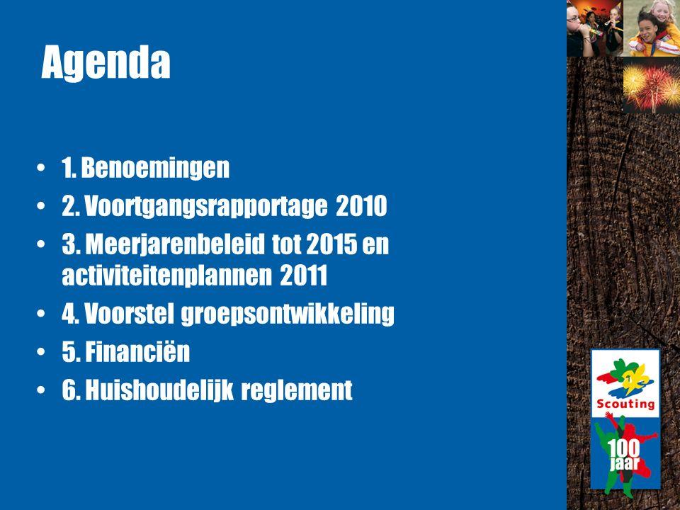 Agenda 1. Benoemingen 2. Voortgangsrapportage 2010 3.