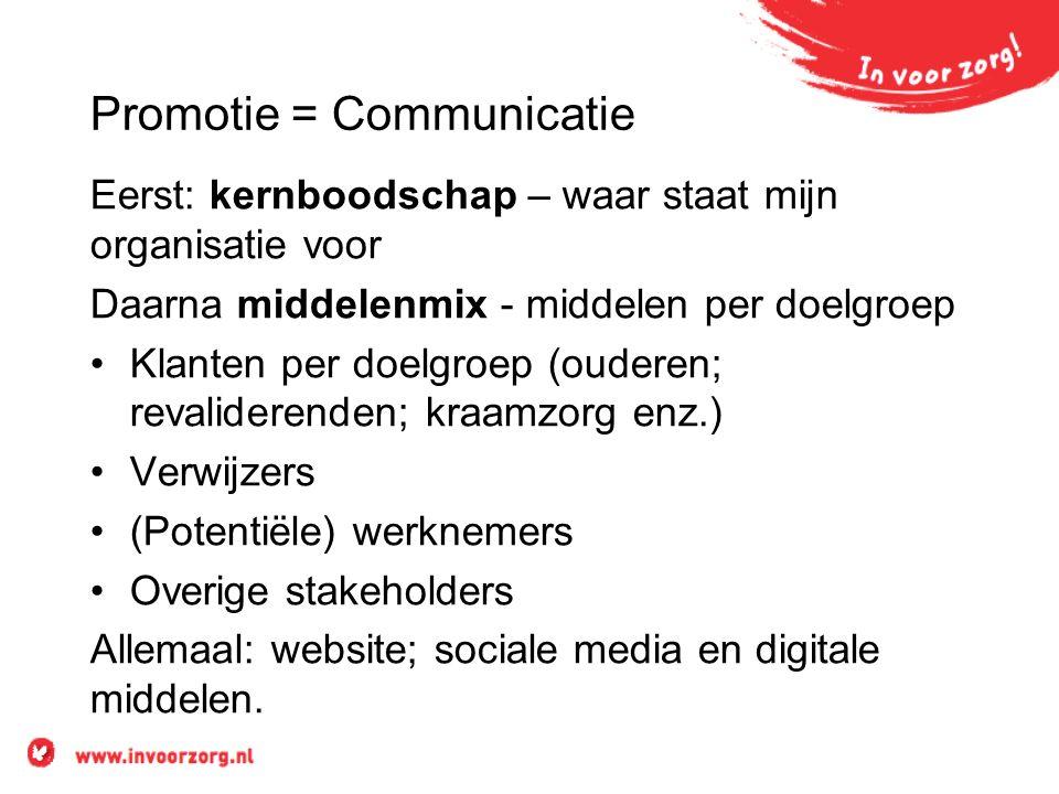 Promotie = Communicatie Eerst: kernboodschap – waar staat mijn organisatie voor Daarna middelenmix - middelen per doelgroep Klanten per doelgroep (ouderen; revaliderenden; kraamzorg enz.) Verwijzers (Potentiële) werknemers Overige stakeholders Allemaal: website; sociale media en digitale middelen.