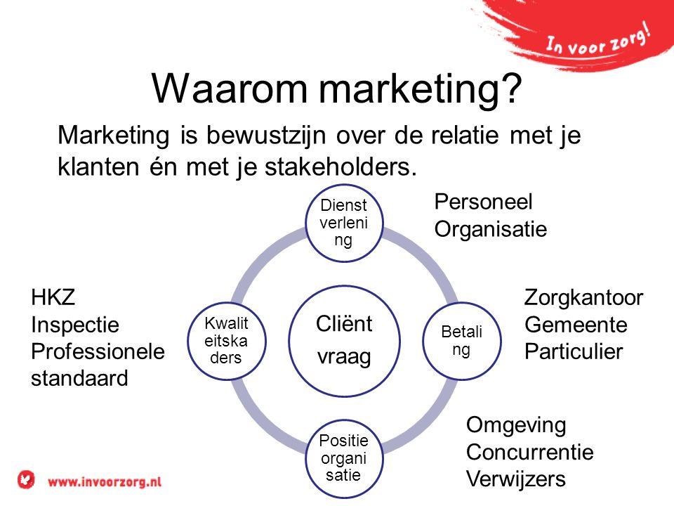 Waarom marketing. Marketing is bewustzijn over de relatie met je klanten én met je stakeholders.