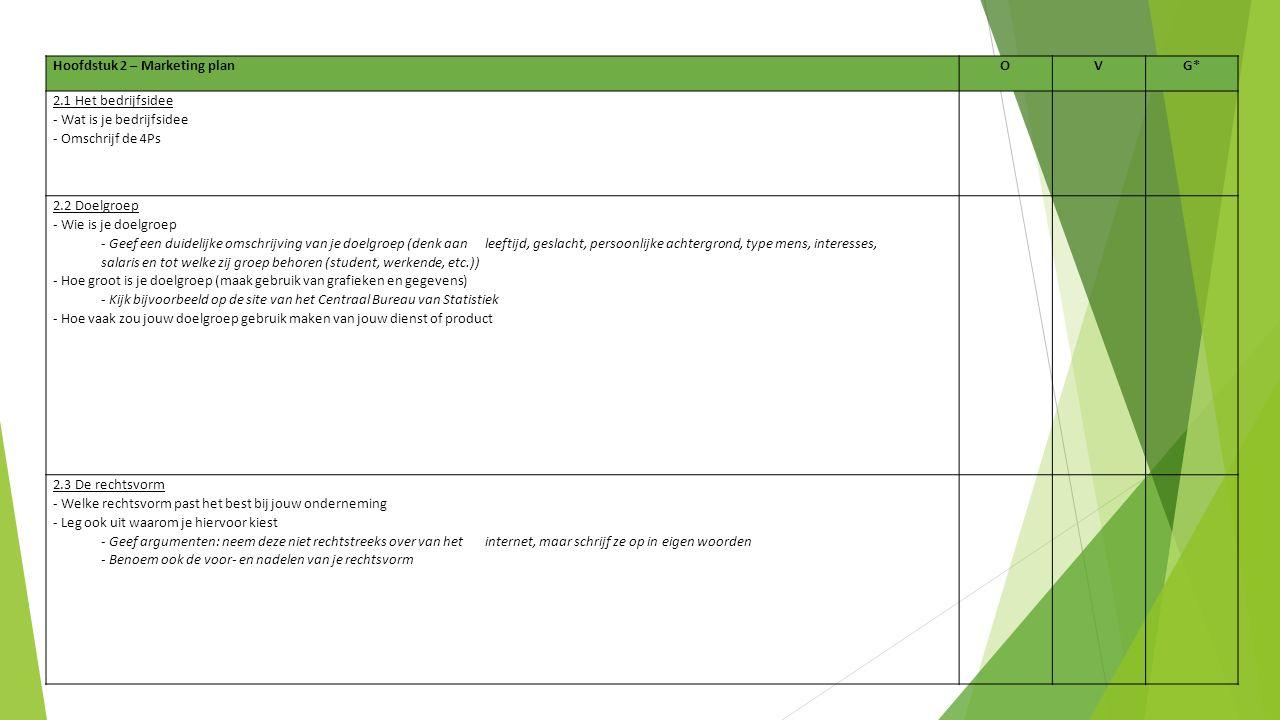 Hoofdstuk 2 – Marketing planOVG* 2.1 Het bedrijfsidee - Wat is je bedrijfsidee - Omschrijf de 4Ps 2.2 Doelgroep - Wie is je doelgroep - Geef een duidelijke omschrijving van je doelgroep (denk aan leeftijd, geslacht, persoonlijke achtergrond, type mens, interesses, salaris en tot welke zij groep behoren (student, werkende, etc.)) - Hoe groot is je doelgroep (maak gebruik van grafieken en gegevens) - Kijk bijvoorbeeld op de site van het Centraal Bureau van Statistiek - Hoe vaak zou jouw doelgroep gebruik maken van jouw dienst of product 2.3 De rechtsvorm - Welke rechtsvorm past het best bij jouw onderneming - Leg ook uit waarom je hiervoor kiest - Geef argumenten: neem deze niet rechtstreeks over van het internet, maar schrijf ze op in eigen woorden - Benoem ook de voor- en nadelen van je rechtsvorm