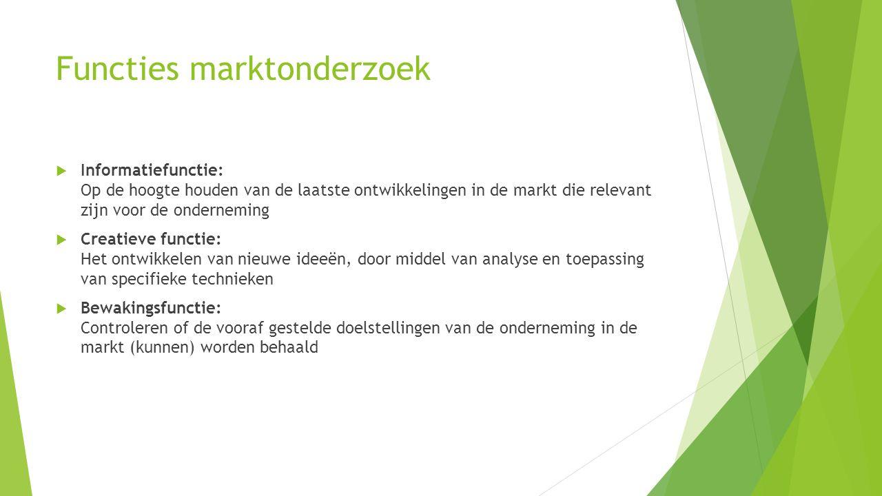 Onderdelen marktonderzoek (I)  Branche onderzoek (markt) Ontwikkelingen in de markt waarin je je begeeft - Hoe ziet de branche eruit.