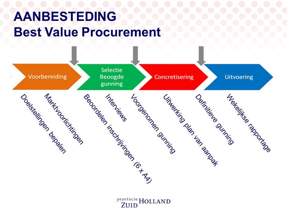 Bedankt voor jullie aandacht Marian van Aacken - m.van.aacken@pzh.nl - Projectmanager Wegenproject Westland