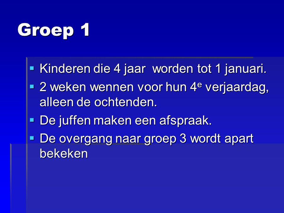Groep 1  Kinderen die 4 jaar worden tot 1 januari.
