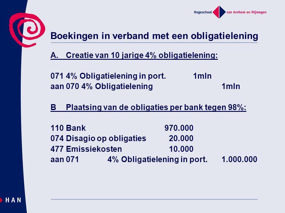 Boekingen in verband met een obligatielening A.Creatie van 10 jarige 4% obligatielening: 071 4% Obligatielening in port.1mln aan070 4% Obligatielening