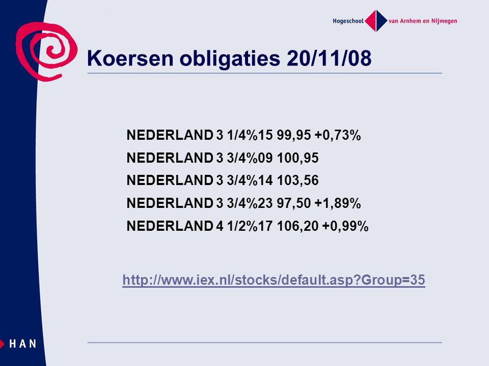 Koersen obligaties 20/11/08 NEDERLAND 3 1/4%15 99,95 +0,73% NEDERLAND 3 3/4%09 100,95 NEDERLAND 3 3/4%14 103,56 NEDERLAND 3 3/4%23 97,50 +1,89% NEDERL