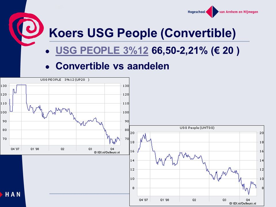 Koers USG People (Convertible) USG PEOPLE 3%12 66,50-2,21% (€ 20 ) USG PEOPLE 3%12 Convertible vs aandelen Tijdsperiode grafiek: Tijdsperiode grafiek: