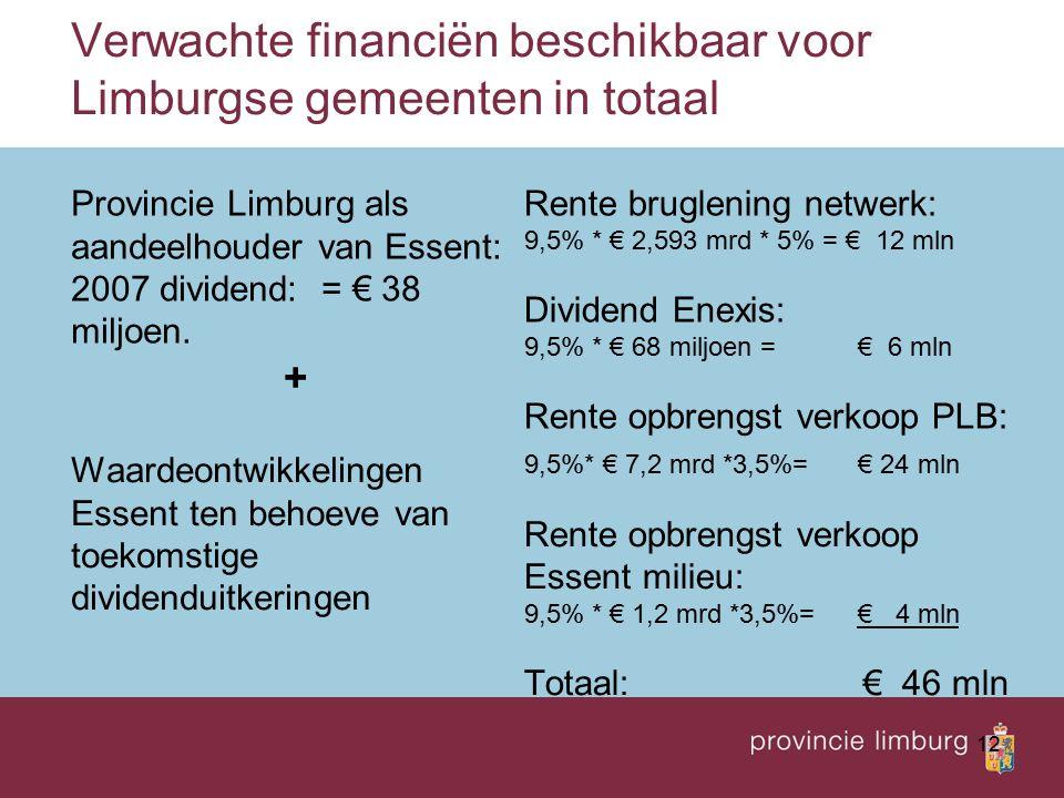 12 Verwachte financiën beschikbaar voor Limburgse gemeenten in totaal Provincie Limburg als aandeelhouder van Essent: 2007 dividend: = € 38 miljoen. +