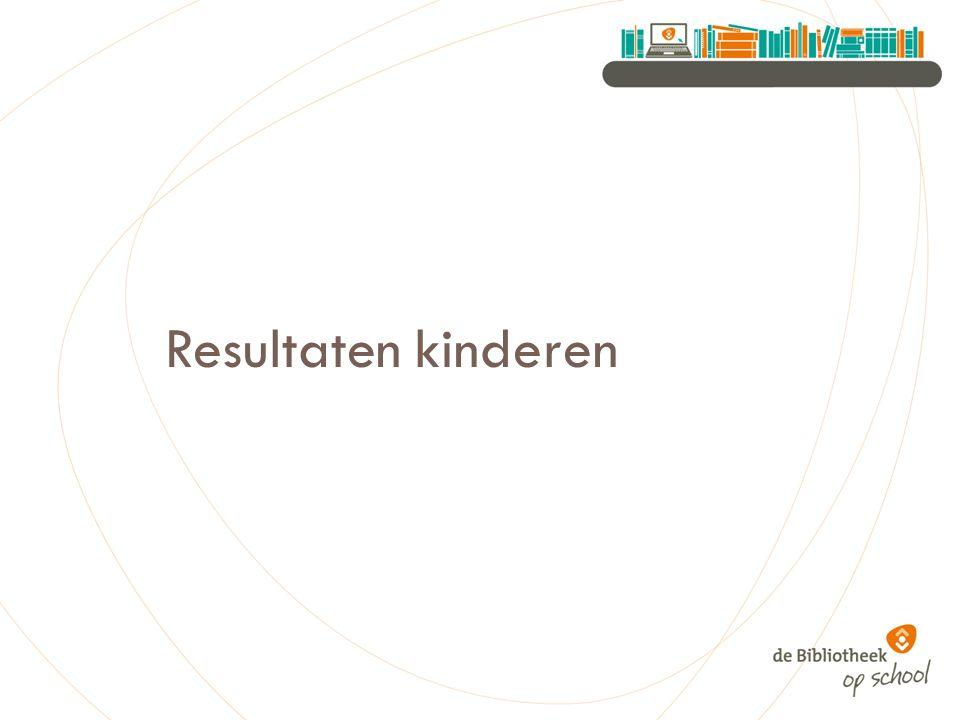 Resultaten kinderen