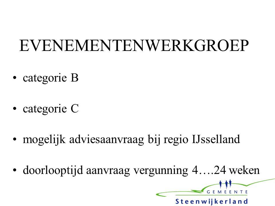AANDACHTSGEBIED RISICO'S eigen gemeente buurgemeente(n) regio('s)