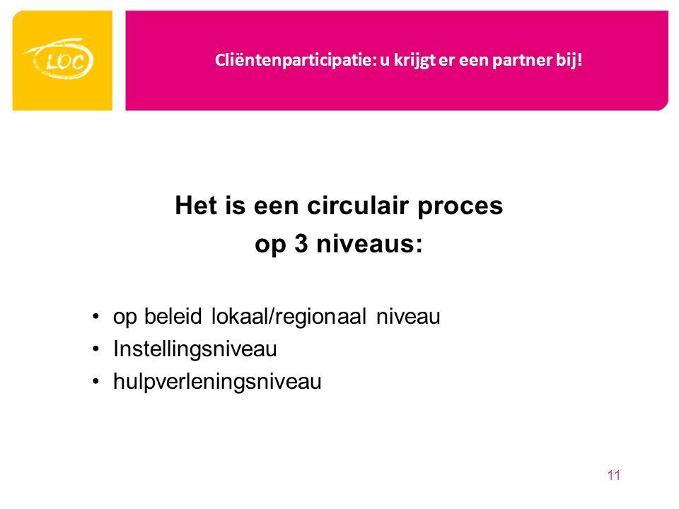 Cliëntenparticipatie: u krijgt er een partner bij! Het is een circulair proces op 3 niveaus: op beleid lokaal/regionaal niveau Instellingsniveau hulpv