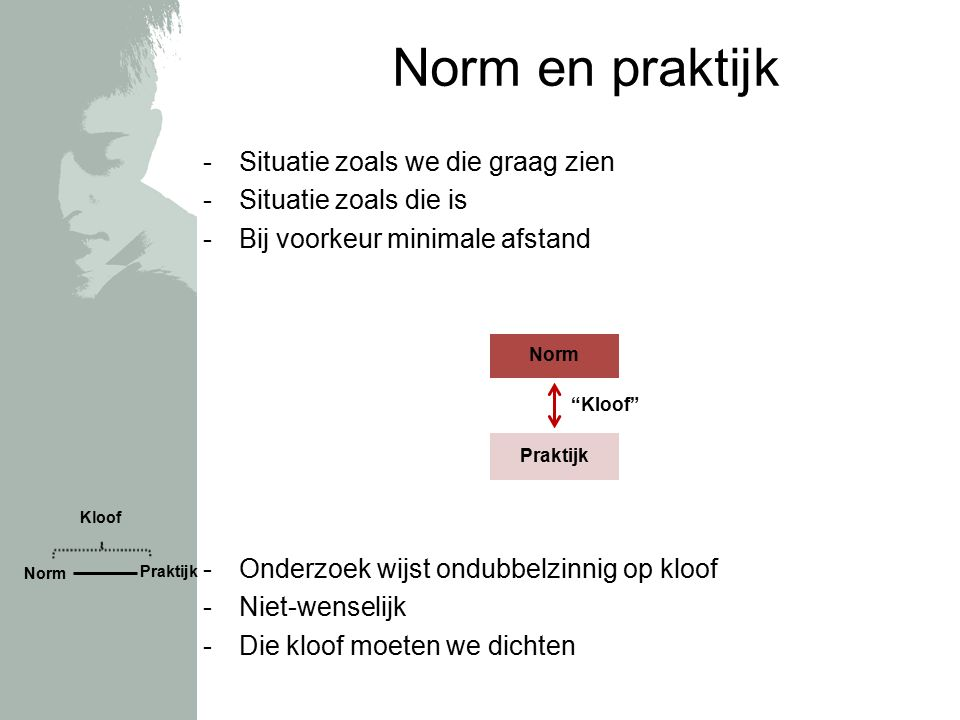 Norm en praktijk -Situatie zoals we die graag zien -Situatie zoals die is -Bij voorkeur minimale afstand -Onderzoek wijst ondubbelzinnig op kloof -Niet-wenselijk -Die kloof moeten we dichten Norm Praktijk Kloof Norm Praktijk Kloof
