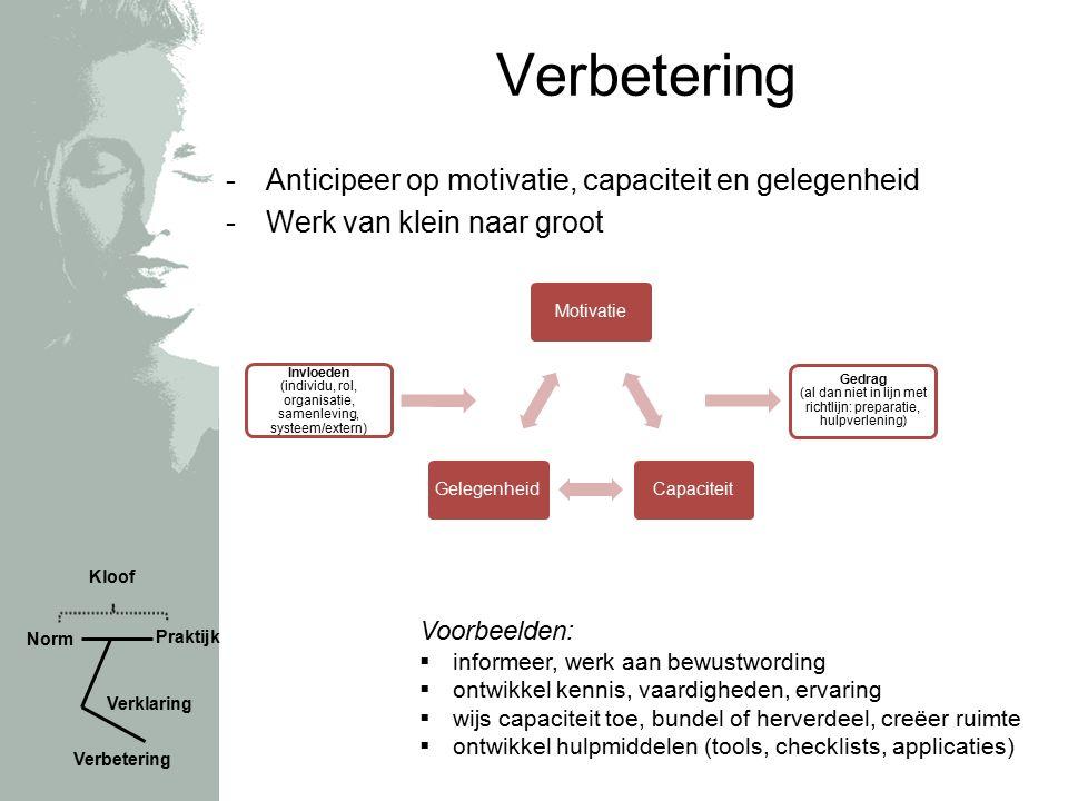 Verbetering Invloeden (individu, rol, organisatie, samenleving, systeem/extern) Gedrag (al dan niet in lijn met richtlijn: preparatie, hulpverlening)