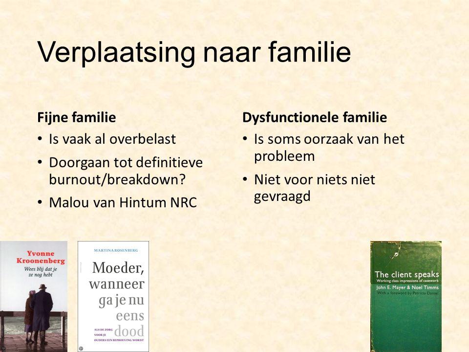 Verplaatsing naar familie Fijne familie Is vaak al overbelast Doorgaan tot definitieve burnout/breakdown.
