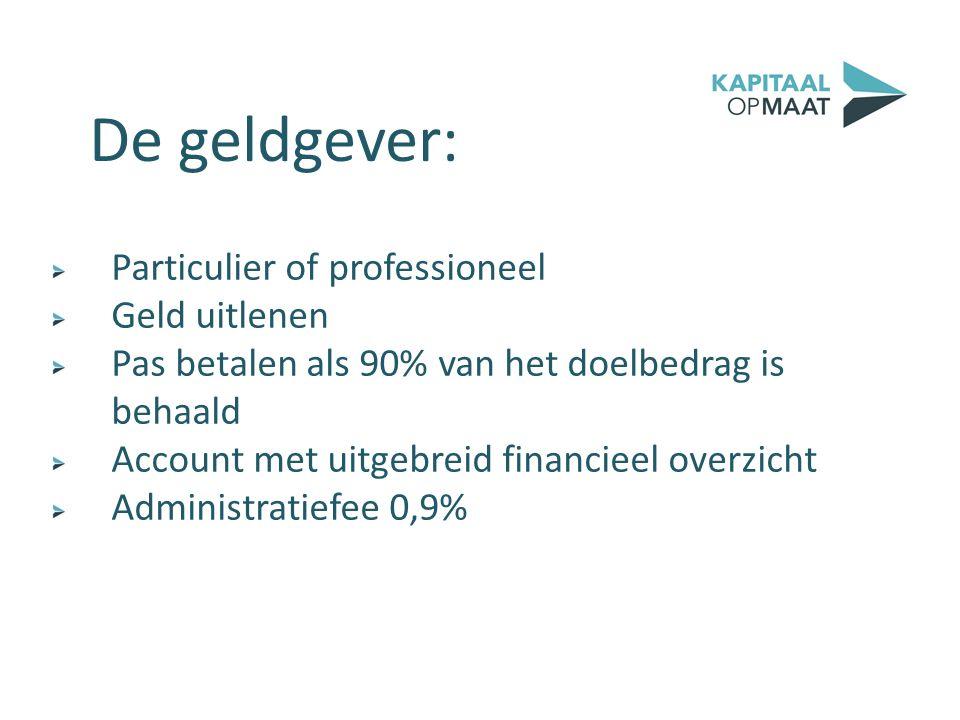 Particulier of professioneel Geld uitlenen Pas betalen als 90% van het doelbedrag is behaald Account met uitgebreid financieel overzicht Administratie