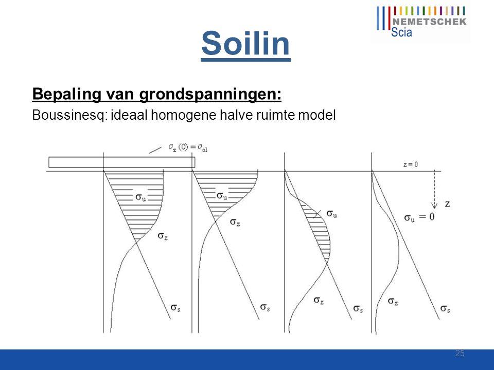 Soilin Bepaling van grondspanningen: Boussinesq: ideaal homogene halve ruimte model 25