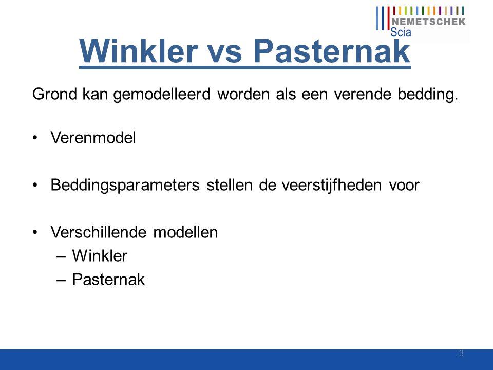 Winkler vs Pasternak Grond kan gemodelleerd worden als een verende bedding. Verenmodel Beddingsparameters stellen de veerstijfheden voor Verschillende
