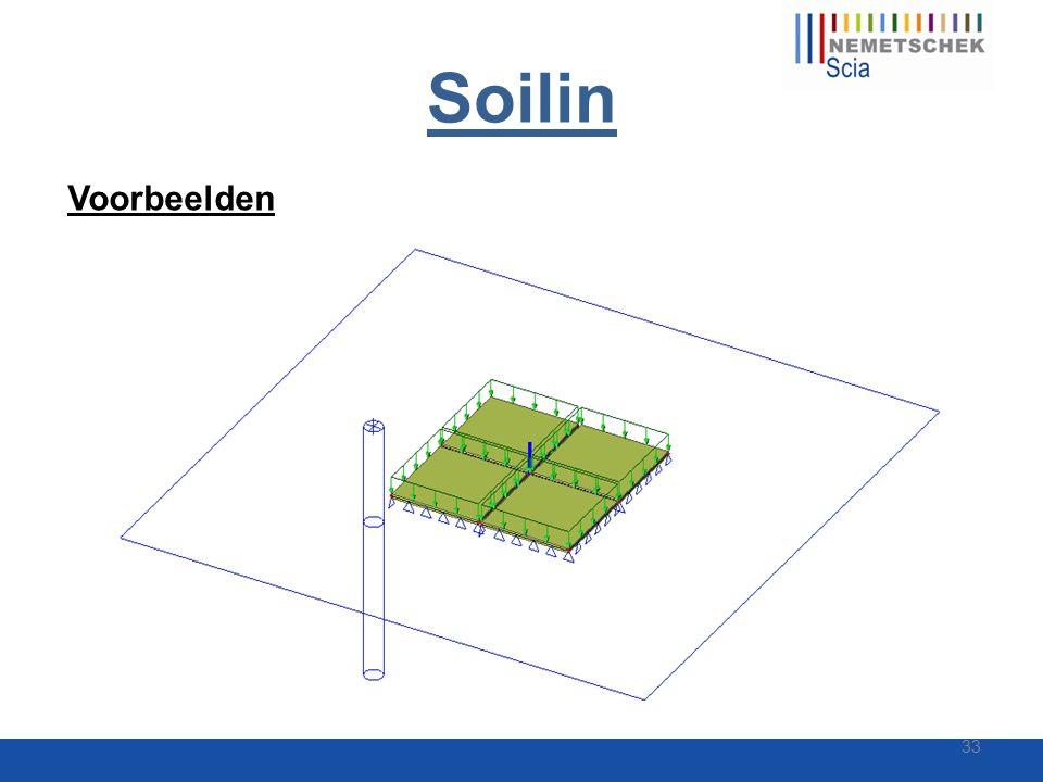 Soilin Voorbeelden 33