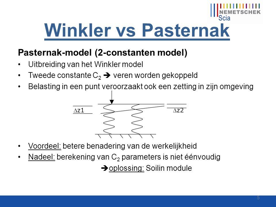 Winkler vs Pasternak Pasternak-model (2-constanten model) Uitbreiding van het Winkler model Tweede constante C 2  veren worden gekoppeld Belasting in