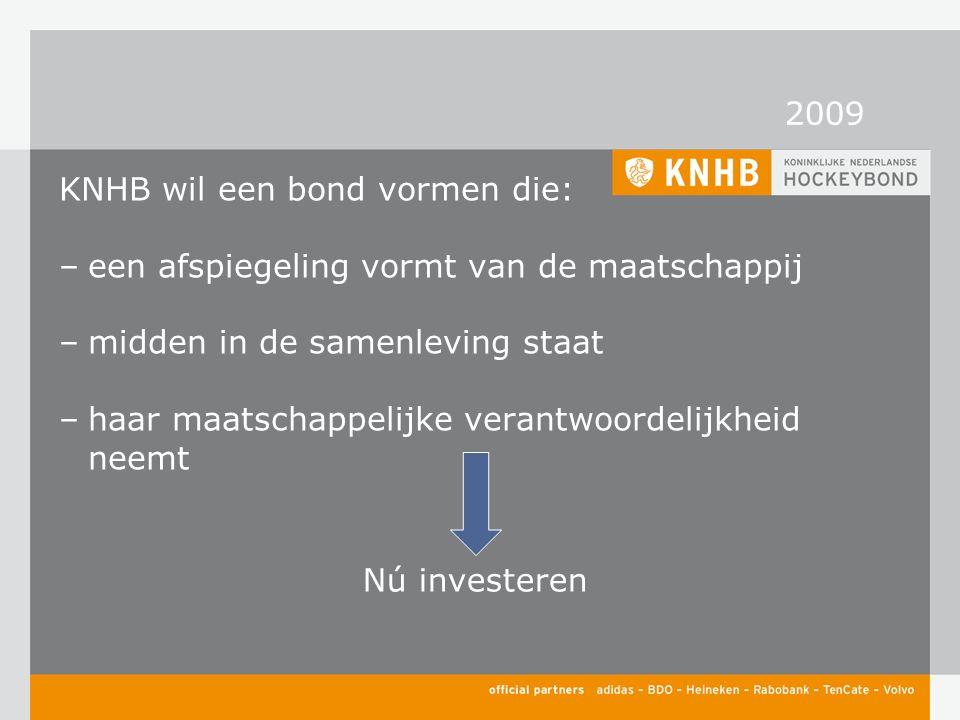 KNHB wil een bond vormen die: –een afspiegeling vormt van de maatschappij –midden in de samenleving staat –haar maatschappelijke verantwoordelijkheid neemt Nú investeren 2009