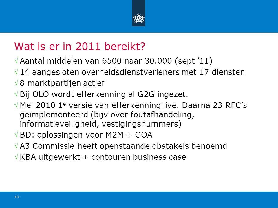 Titel van de presentatie | 20 oktober 2010 Ministerie van Economische Zaken, Landbouw en Innovatie 11 Wat is er in 2011 bereikt? √ Aantal middelen van
