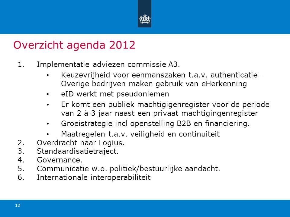 Titel van de presentatie | 20 oktober 2010 Ministerie van Economische Zaken, Landbouw en Innovatie 12 Overzicht agenda 2012 1.Implementatie adviezen commissie A3.
