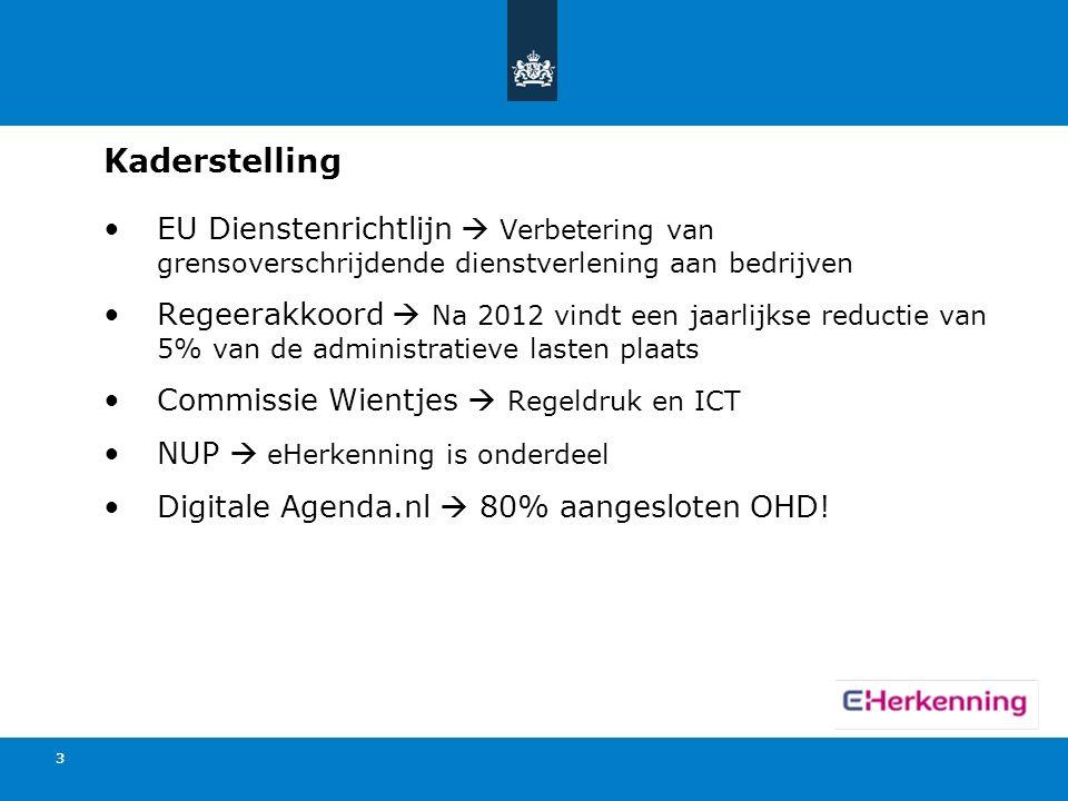 Titel van de presentatie | 20 oktober 2010 Ministerie van Economische Zaken, Landbouw en Innovatie 333 Kaderstelling EU Dienstenrichtlijn  Verbetering van grensoverschrijdende dienstverlening aan bedrijven Regeerakkoord  Na 2012 vindt een jaarlijkse reductie van 5% van de administratieve lasten plaats Commissie Wientjes  Regeldruk en ICT NUP  eHerkenning is onderdeel Digitale Agenda.nl  80% aangesloten OHD!