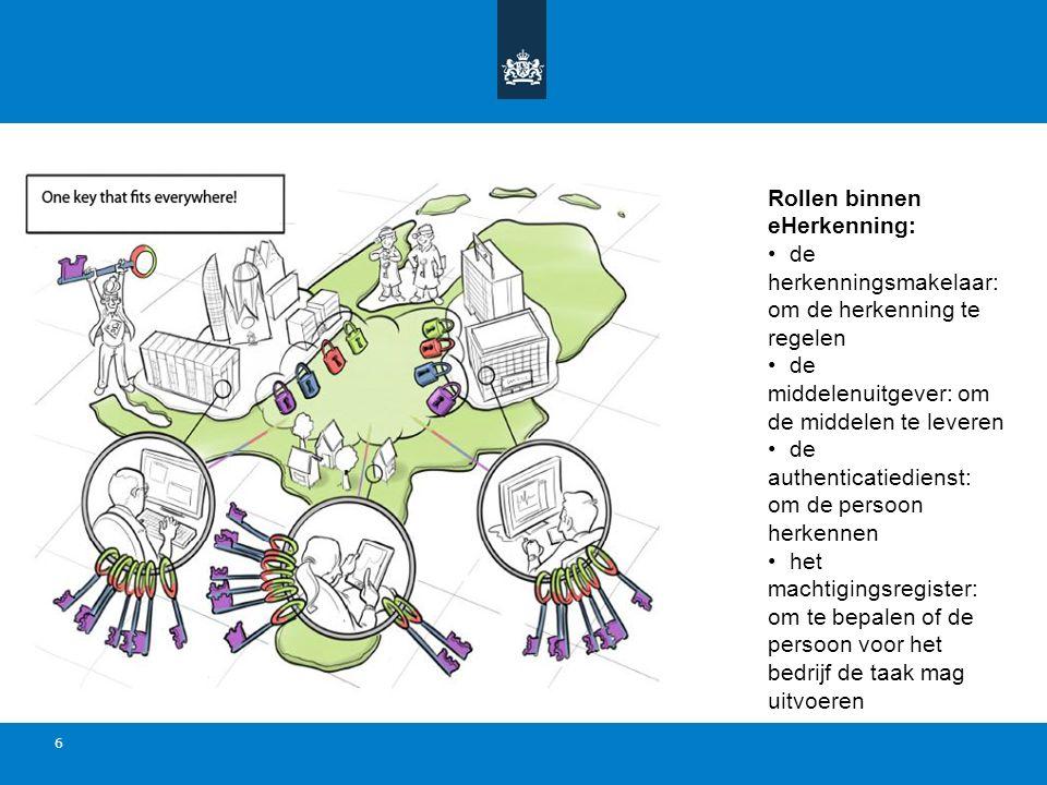 Titel van de presentatie | 20 oktober 2010 Ministerie van Economische Zaken, Landbouw en Innovatie 6 Rollen binnen eHerkenning: de herkenningsmakelaar