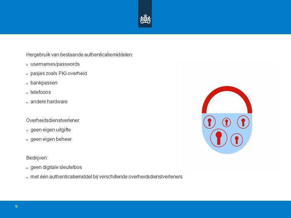 Titel van de presentatie | 20 oktober 2010 Ministerie van Economische Zaken, Landbouw en Innovatie 9 Hergebruik van bestaande authenticatiemiddelen: 