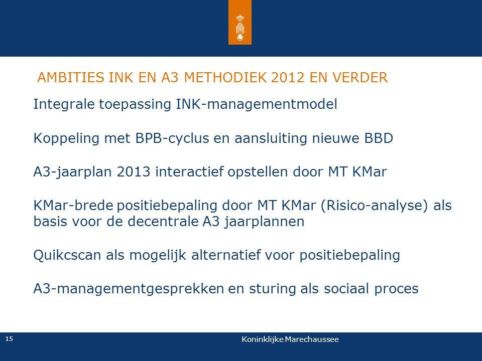 Koninklijke Marechaussee 15 AMBITIES INK EN A3 METHODIEK 2012 EN VERDER Integrale toepassing INK-managementmodel Koppeling met BPB-cyclus en aansluiti