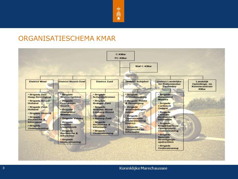 Koninklijke Marechaussee 3 ORGANISATIESCHEMA KMAR