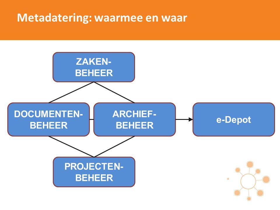 Metadatering: waarmee en waar ZAKEN- BEHEER DOCUMENTEN- BEHEER ARCHIEF- BEHEER PROJECTEN- BEHEER e-Depot