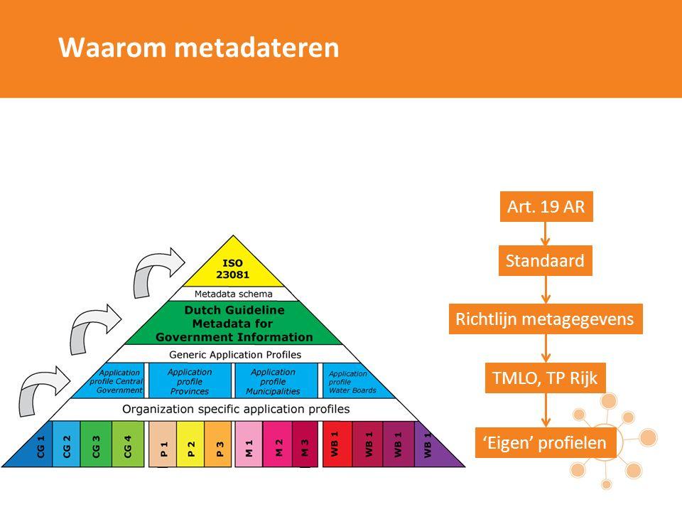 Waarom metadateren Richtlijn metagegevens Standaard TMLO, TP Rijk 'Eigen' profielen Art. 19 AR