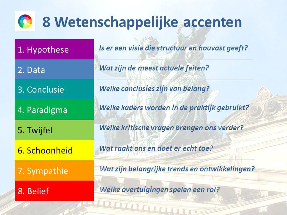 1. Hypothese 2. Data 3. Conclusie 4. Paradigma 5. Twijfel 6. Schoonheid 7. Sympathie 8. Belief Is er een visie die structuur en houvast geeft? 8 Weten