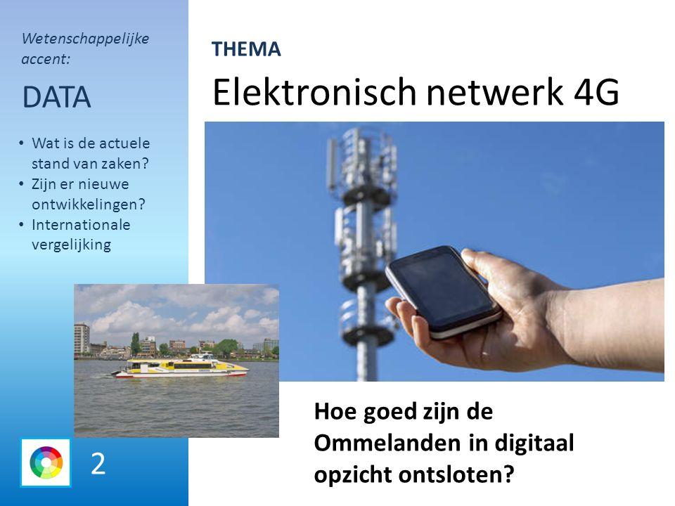Elektronisch netwerk 4G DATA Hoe goed zijn de Ommelanden in digitaal opzicht ontsloten.
