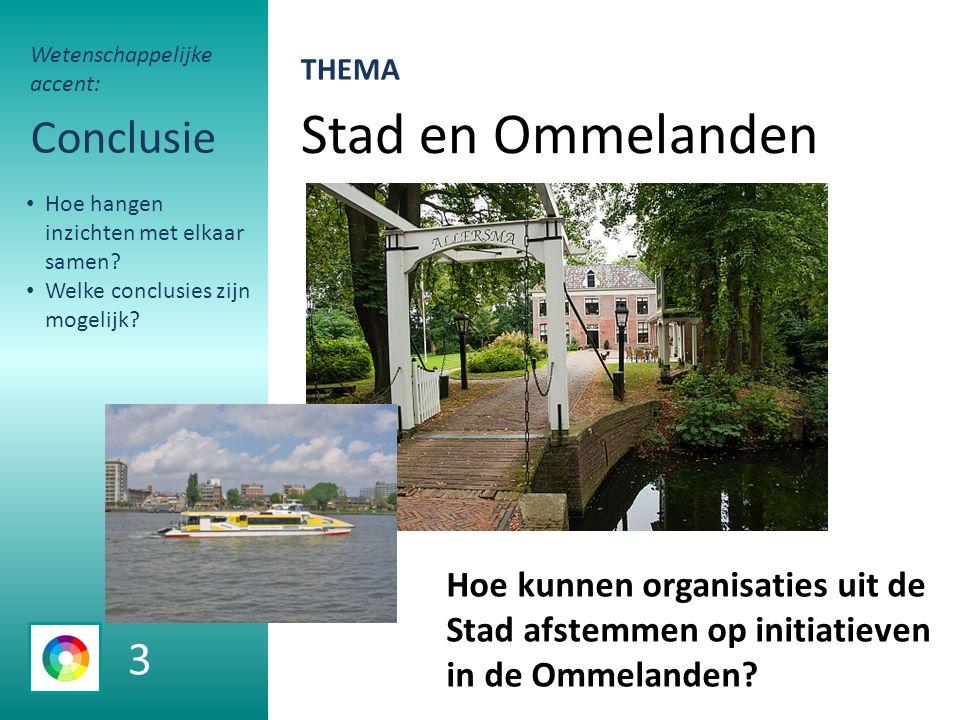 Stad en Ommelanden Conclusie Hoe kunnen organisaties uit de Stad afstemmen op initiatieven in de Ommelanden.
