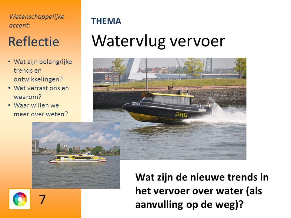 Watervlug vervoer Reflectie Wat zijn de nieuwe trends in het vervoer over water (als aanvulling op de weg).