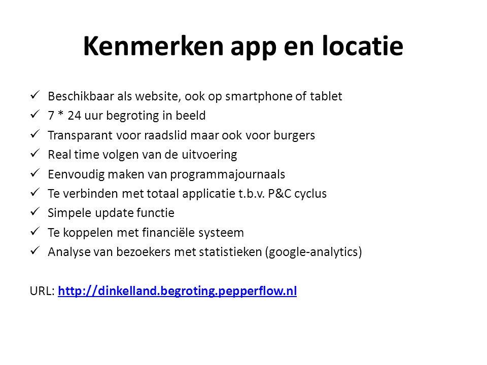 Kenmerken app en locatie Beschikbaar als website, ook op smartphone of tablet 7 * 24 uur begroting in beeld Transparant voor raadslid maar ook voor bu
