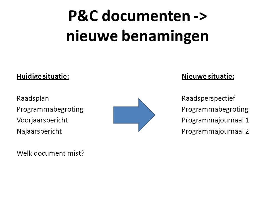 P&C documenten -> nieuwe benamingen Huidige situatie:Nieuwe situatie: RaadsplanRaadsperspectiefProgrammabegroting Voorjaarsbericht Programmajournaal 1 NajaarsberichtProgrammajournaal 2 Welk document mist?