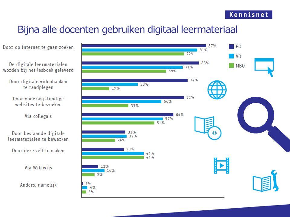 Bijna alle docenten gebruiken digitaal leermateriaal