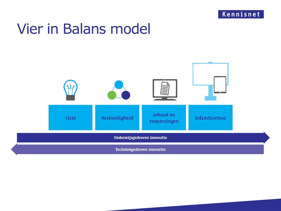 Website Vier in Balans monitor