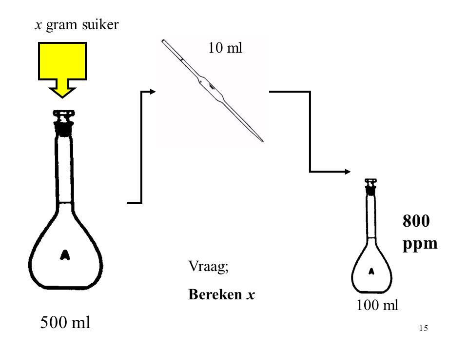 15 500 ml 10 ml 100 ml x gram suiker Vraag; Bereken x 800 ppm
