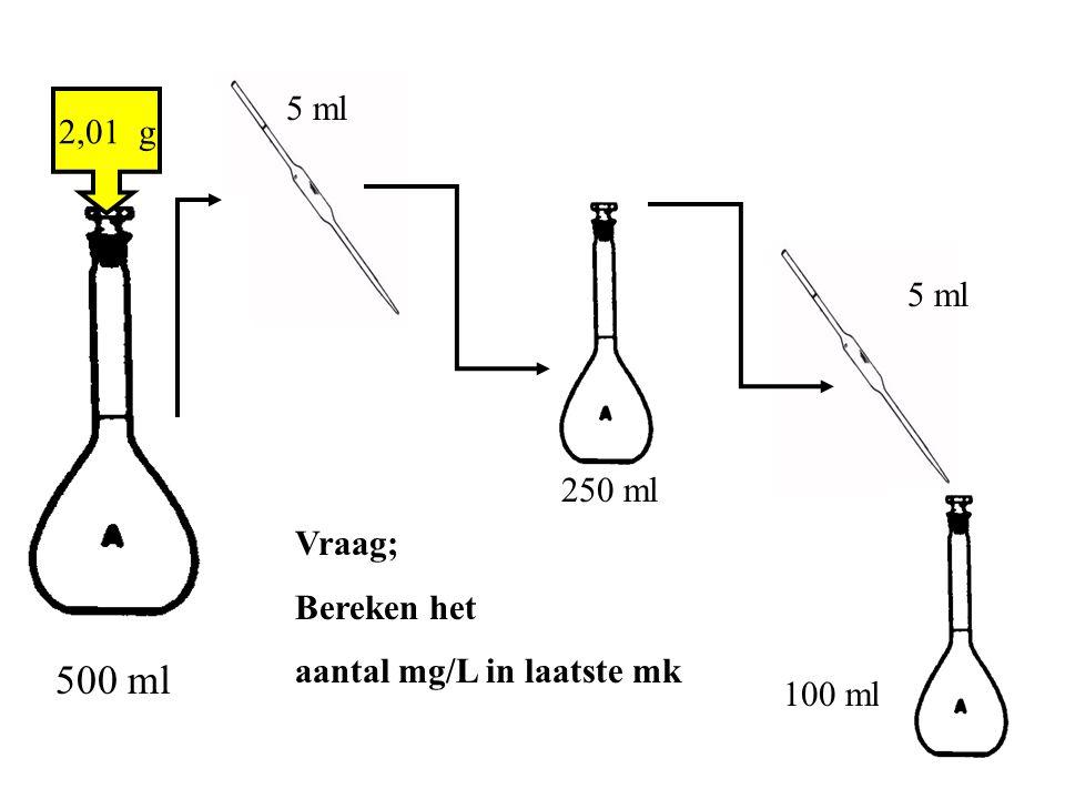 19 500 ml 5 ml 100 ml 2,01 g Vraag; Bereken het aantal mg/L in laatste mk 250 ml 5 ml