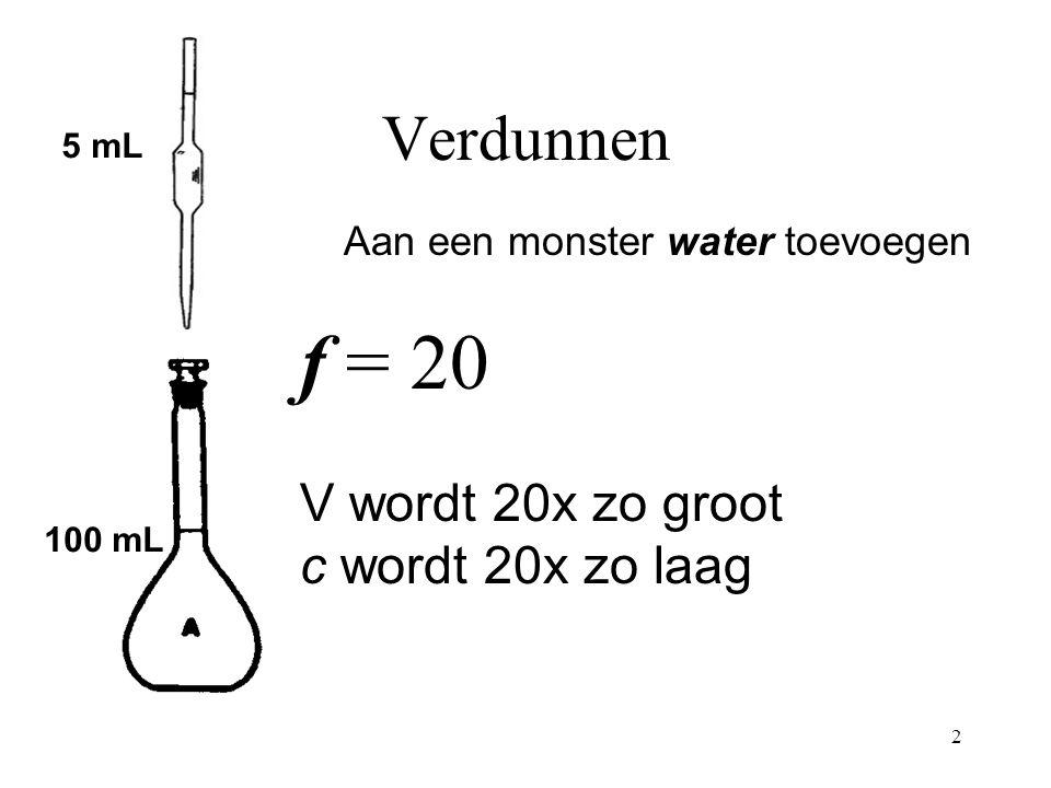 2 Verdunnen Aan een monster water toevoegen 5 mL 100 mL f = 20 V wordt 20x zo groot c wordt 20x zo laag
