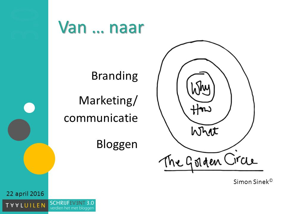 Van … naar 22 april 2016 Simon Sinek © Branding Marketing/ communicatie Bloggen