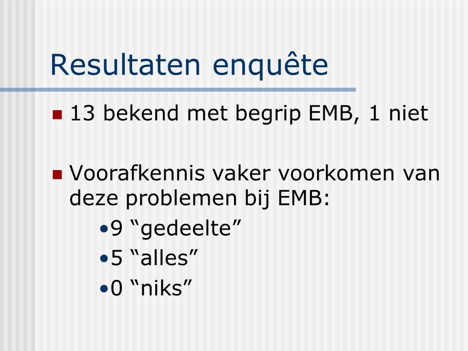 Resultaten enquête 13 bekend met begrip EMB, 1 niet Voorafkennis vaker voorkomen van deze problemen bij EMB: 9 gedeelte 5 alles 0 niks