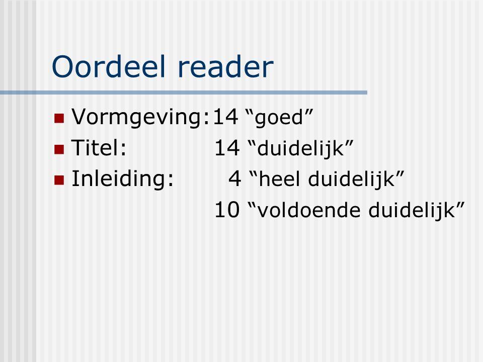Oordeel reader Vormgeving:14 goed Titel: 14 duidelijk Inleiding: 4 heel duidelijk 10 voldoende duidelijk