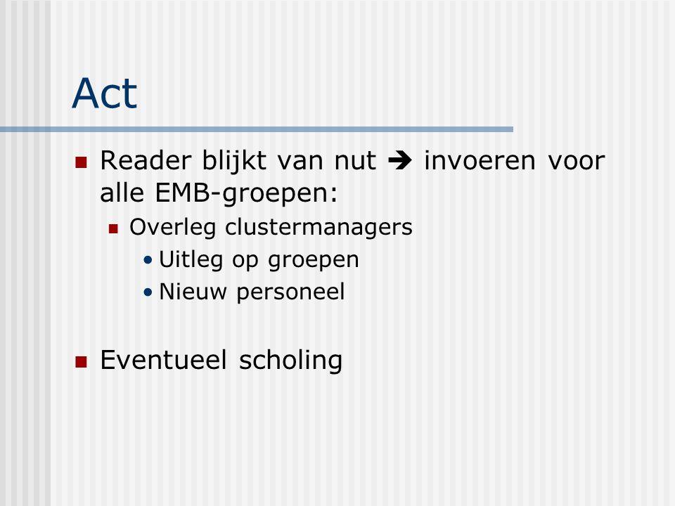 Act Reader blijkt van nut  invoeren voor alle EMB-groepen: Overleg clustermanagers Uitleg op groepen Nieuw personeel Eventueel scholing