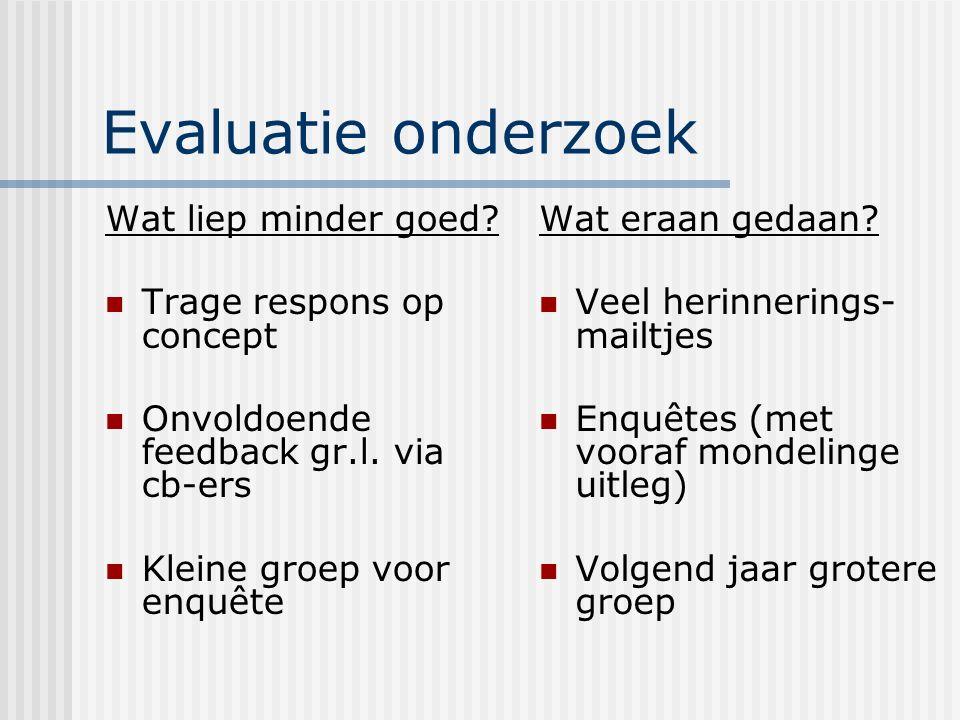 Evaluatie onderzoek Wat liep minder goed? Trage respons op concept Onvoldoende feedback gr.l. via cb-ers Kleine groep voor enquête Wat eraan gedaan? V