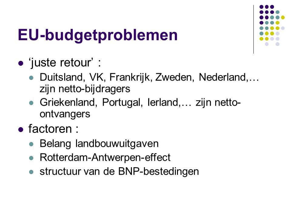 EU-budgetproblemen 'juste retour' : Duitsland, VK, Frankrijk, Zweden, Nederland,… zijn netto-bijdragers Griekenland, Portugal, Ierland,… zijn netto- ontvangers factoren : Belang landbouwuitgaven Rotterdam-Antwerpen-effect structuur van de BNP-bestedingen